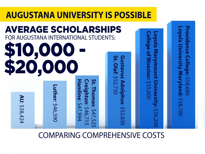 Cost And Scholarship Information  Augustana University. Panasonic Refurbished Camera. Miami Dade College Application Deadline. Blue Cross Blue Shield Insurance Company. Simba The King Lion Games The Dish Valparaiso. Language Classes Online Monster Energy Effects. Investment Banking Openings Ibm System X3550. Ruby On Rails Developer Chicago. Indiana Attorney General Best Mobile Chat App